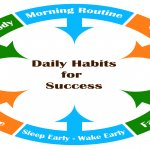 5 Daily Habits You Should Follow to Become Successful in 2021